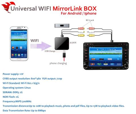 Mobile Wifi Multimedia Box universal wi fi wireless mirror link box support iphone