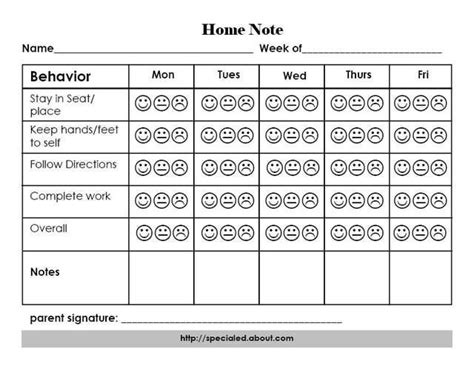 behavior plan template for elementary students best 25 behavior plans ideas on classroom