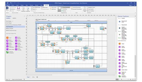 orbus templates lean process improvement orbus software