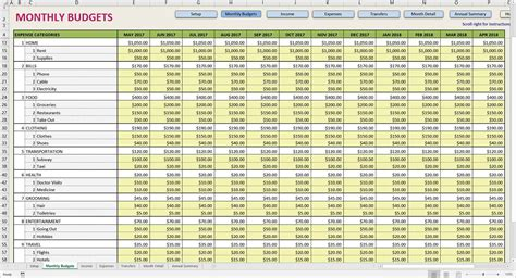 route planner excel spreadsheet and travel schedule