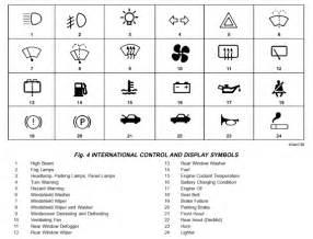 Chrysler Dashboard Symbols Chrysler Dashboard Symbols