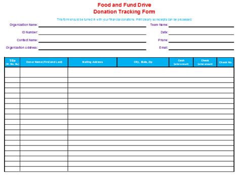 donation tracking template budget templates