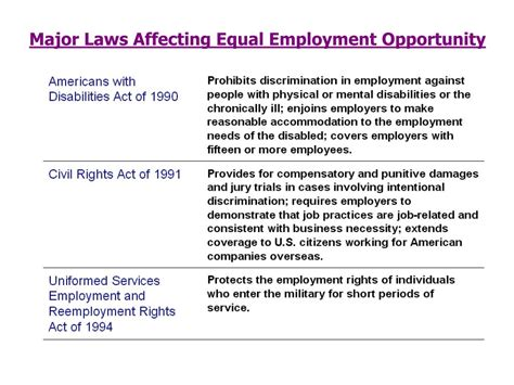 section 703 of title vii ppt equal employment opportunity powerpoint presentation