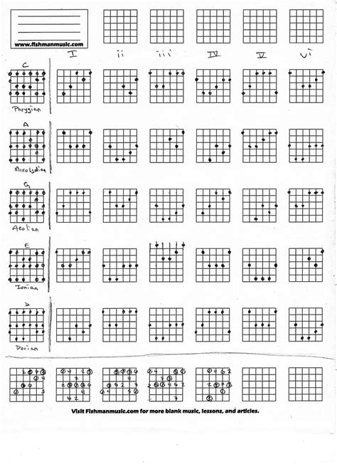 Collection Of Guitar Chord Names And Symbols Complete Guitar