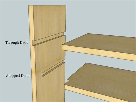shelf corner joints images