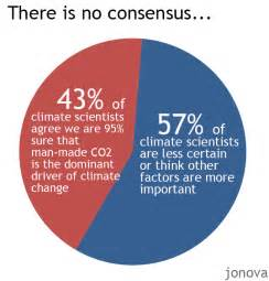 what is chagne made of climate hoax update recent study proves no consensus