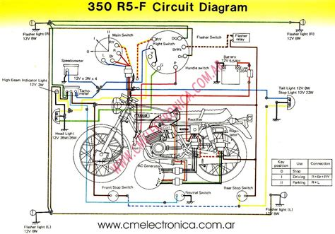 yamaha ybr 125g parts wiring diagrams repair wiring scheme