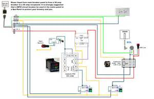 1 element bk pid wiring diagram deluxe extract brewing