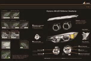 Car Front Lights Explained New Bmw M3 M4 And 4 Series Led Headlights Explained