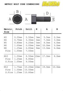 machine sizes metric 25 best metric bolt sizes ideas on chart tool