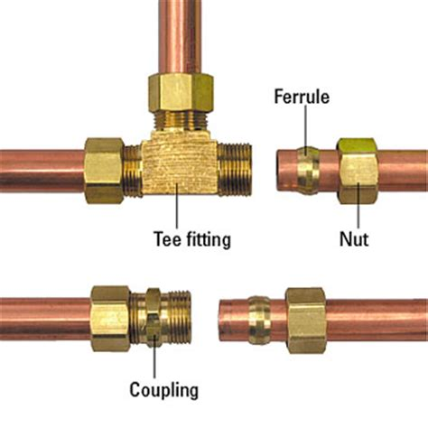 piping info types of piping joints