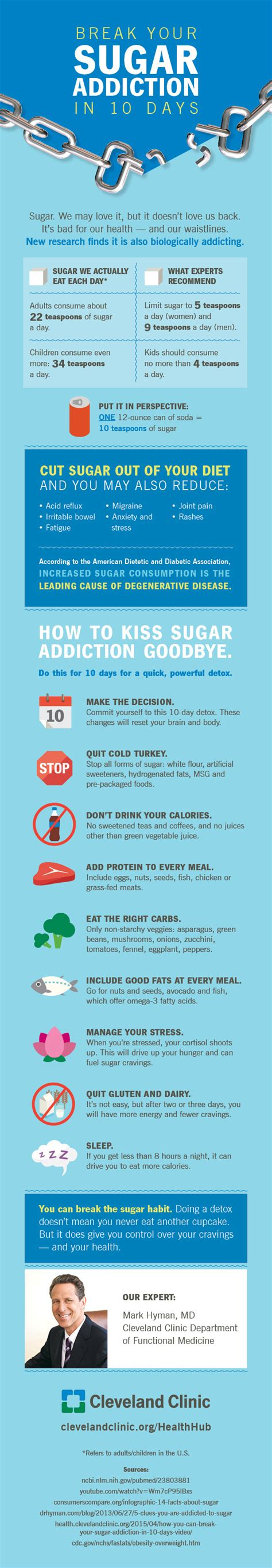 Cleveland Clinic Sugar Detox by Your Sugar Addiction In 10 Days Infographic