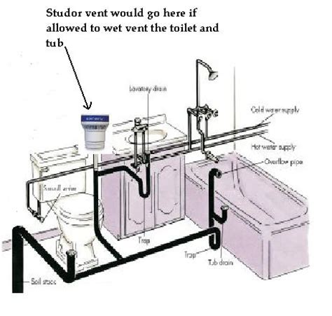 How Does A Plumbing Vent Work by Studor Vent Toilet