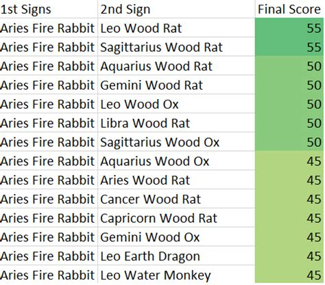 aquarius rat personality html autos post