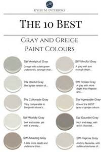 best greige paint colors sherwin williams the 10 best gray and greige paint colours