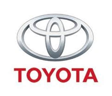 Management Of Toyota Company Supply Chain Management In Toyota Motor Corporation