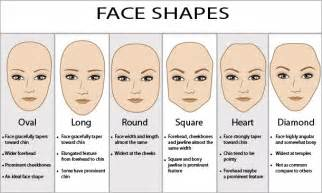 haircut based on your shape glasses for your face shape