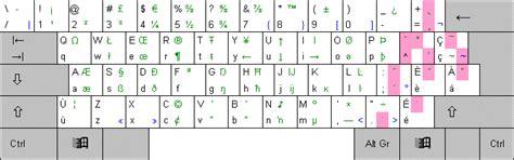 keyboard layout us or canadian multilingual standard en penzeng de foreign characters on windows computers