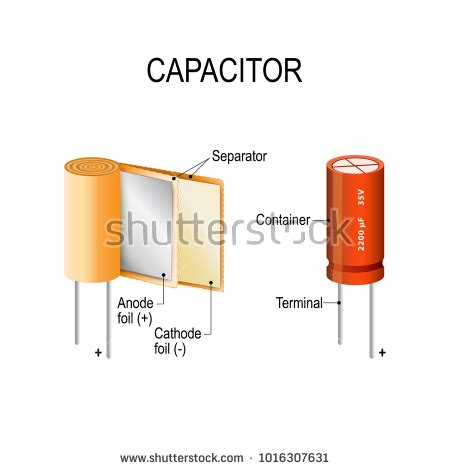pic of ceramic capacitor capacitor stock images royalty free images vectors