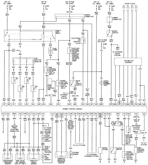 honda civic 2000 wiring diagram agnitum me