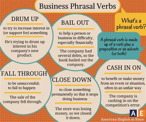 47 best english phrasal verbs images on pinterest 47 best images about english phrasal verbs on pinterest