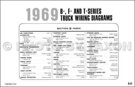 1969 ford f100 engine wiring diagram 36 wiring diagram