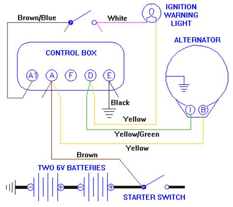 wiring diagram replace generator with alternator 48