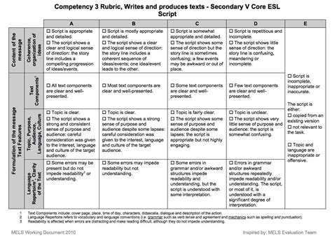 Essay Writing For Esl Students by Writing For Esl Students Ell Esl Resources Esc Writing Center Suny Empire