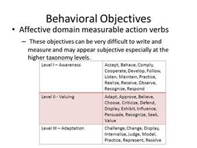 behavioral objectives ppt