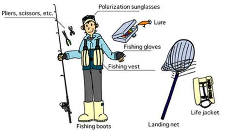 Peralatan Pancing Laut asyiknya mancing mancing di pinggir laut