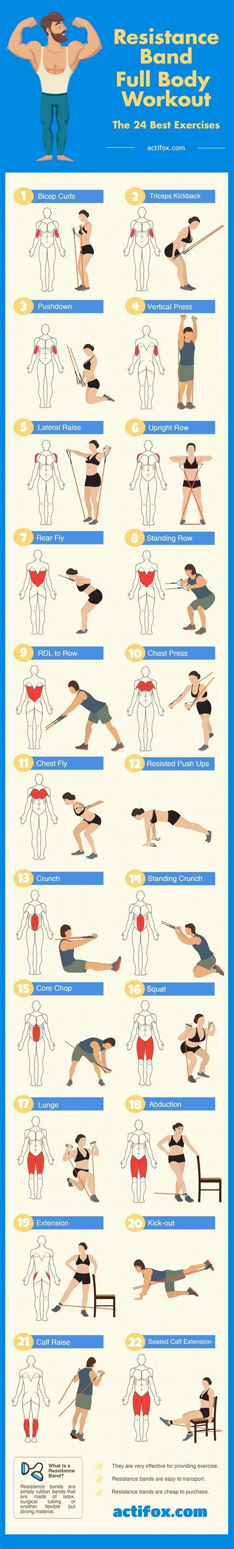 Resistance Band Full Body Workout (22 Best Exercises