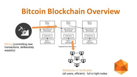 blockchain enabled applications understand the blockchain ecosystem and how to make it work for you books understanding blockchains