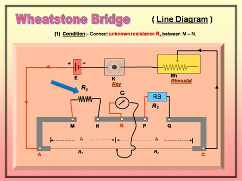 wheatstone bridge how it works physics learn laws of combination of resistors wheatstone s bridge post office box