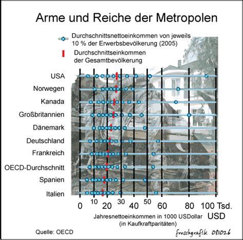 advanzia bank deutschland arm reich advanzia bank deutschland