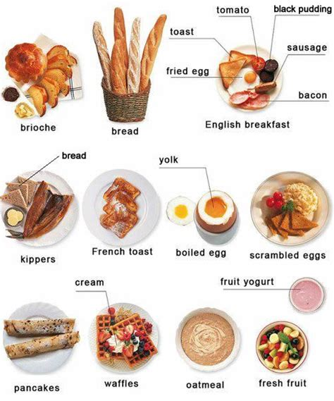 cuisiner traduction anglais traditional breakfast foods that are eaten around the