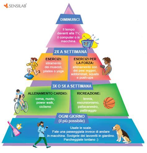 alimentazione degli sportivi nutrizione e sport a passi in salute ecograffi