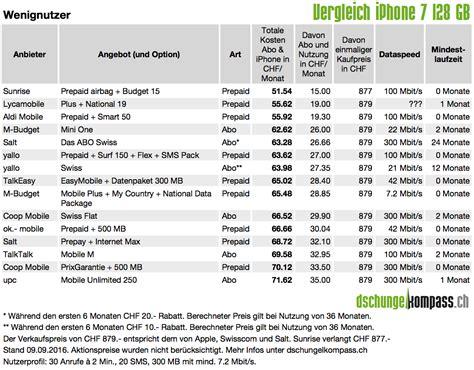 handy vergleich tabelle die preise des iphone 7 mit abo und prepaid im vergleich