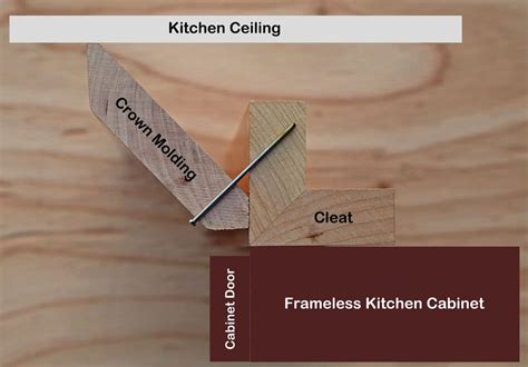 how to install crown molding on kitchen cabinets attaching crown molding to frameless kitchen cabinets