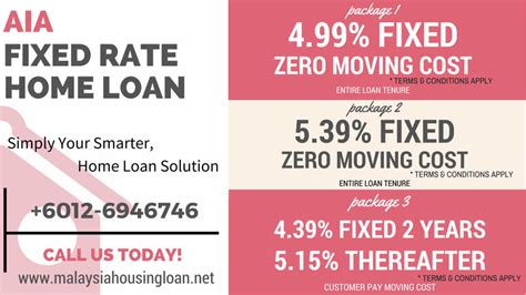 housing loan malaysia house loan malaysia house q