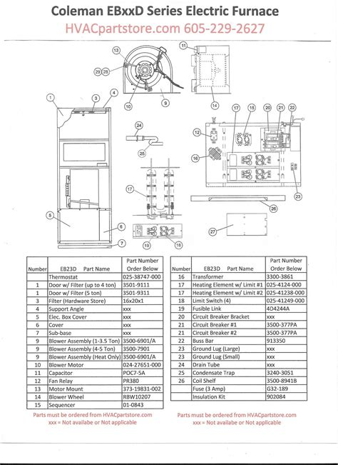 coleman wall furnace wiring diagram wiring diagram with