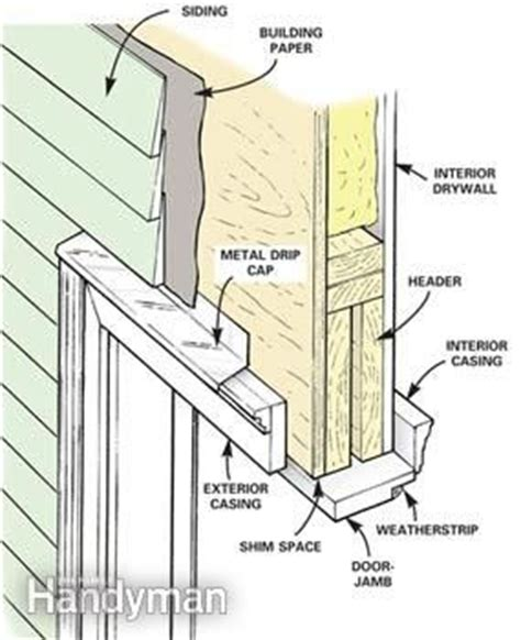 73 Best Construction Images On Pinterest Exterior Door Frame Installation