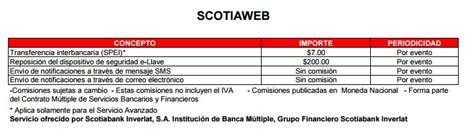 estado de cuenta scotiabank scotiabank apertura de cuenta cr 233 ditos y consultas de