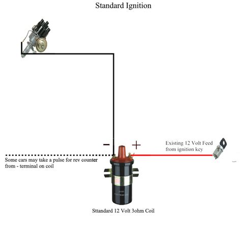 volt ignition coil wiring diagram  ford repair