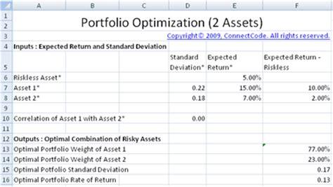 Free Portfolio Optimization Portfolio Optimization Excel Template