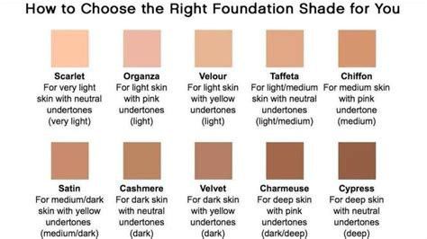 how to pick a lshade 17 best images about younique foundation on pinterest