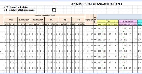 contoh format analisis butir soal sd ktsp rpp kurikulum 2013 untuk sd kelas v rpp kurikulum kelas 2