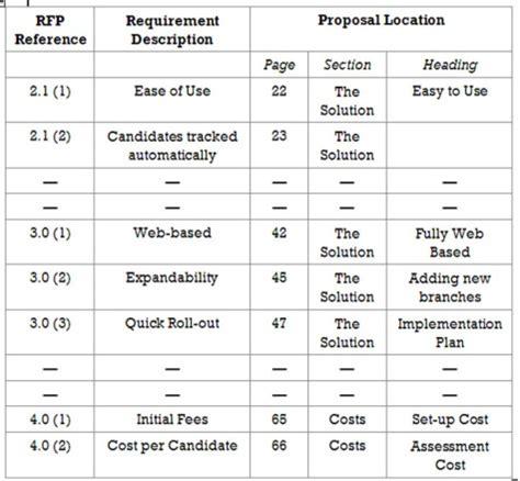 Best Photos Of Simple Business Proposal Ideas Proposal Compliance Matrix Exle Creative Requirements Compliance Matrix Template