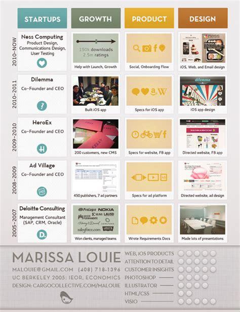 resumes by marissa marissa mayer cv 41 by resumes by marissa 3 610 followers a b split