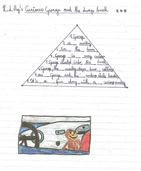 pyramid poem template mitosis flip book book covers