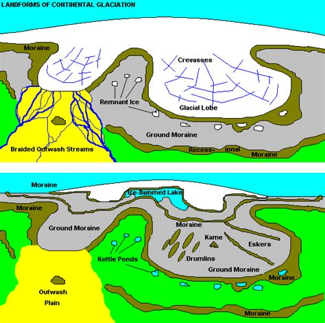 cara membuat artikel pemanasan global continental glaciation iwangeodrs guru geografi sma